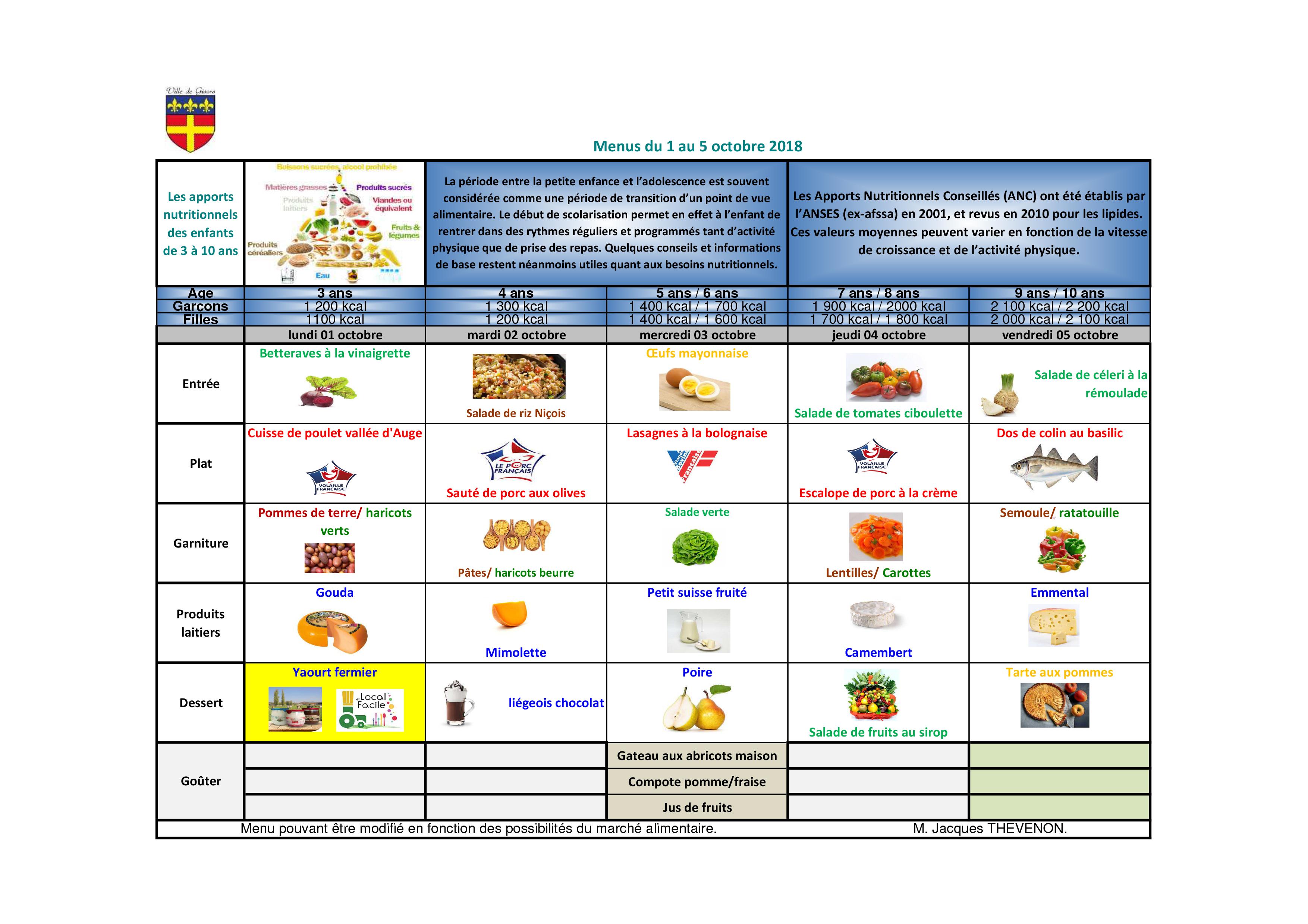 Menus des cantines scolaires du 3 septembre au 2 novembre - Grille indiciaire chef de police municipale ...